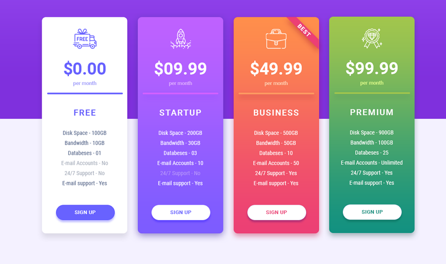 Gradient Responsive Price Tables