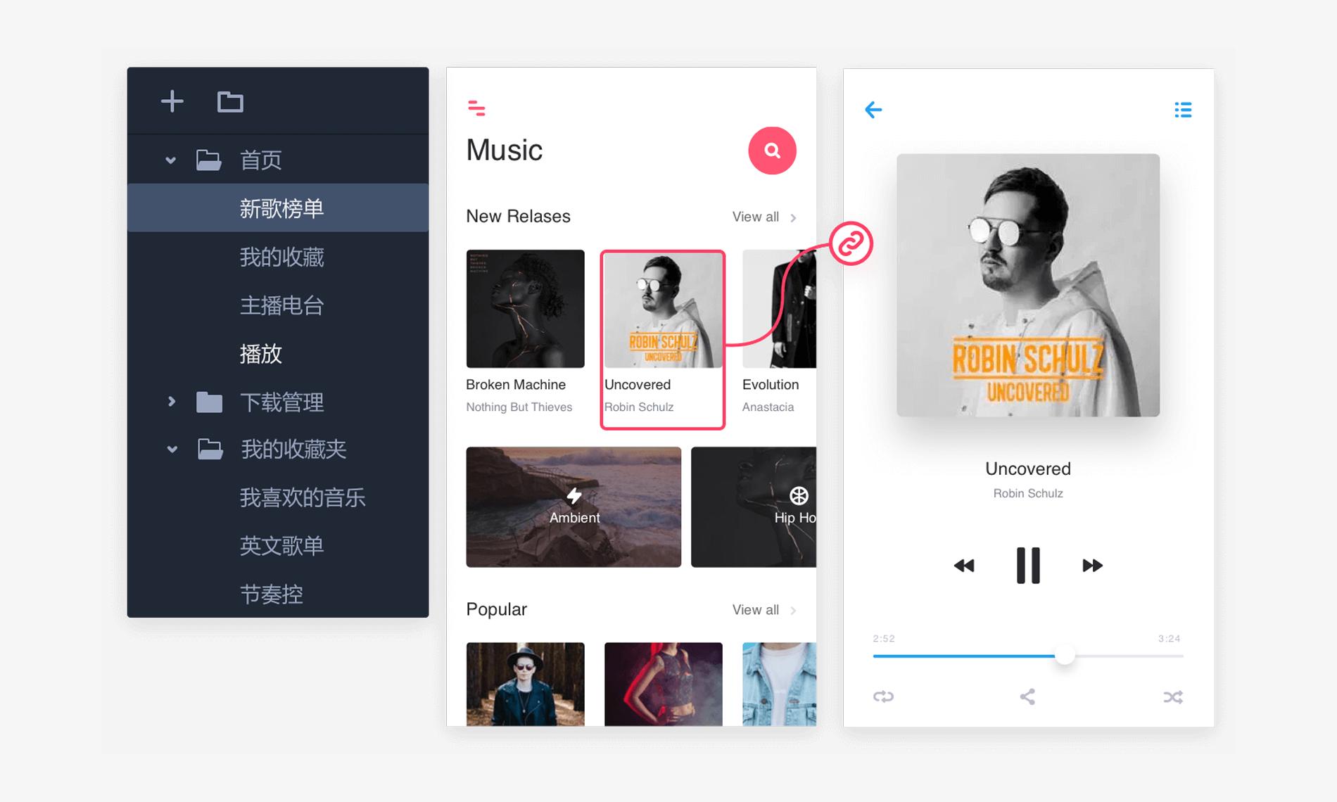 页面+多画板模式