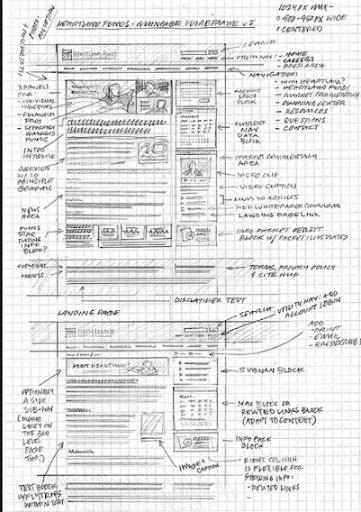 设计一个复杂的原型
