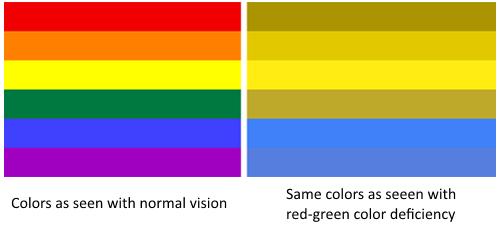 色盲对于颜色认知有差异