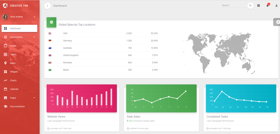 Material-dashboard-pro