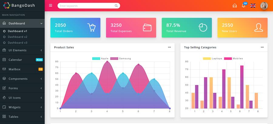 bootstrap 4 Admin Dashboard-bangodash