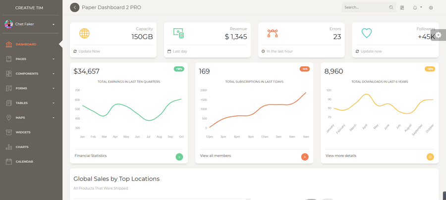 Paper Dashboard 2 PRO