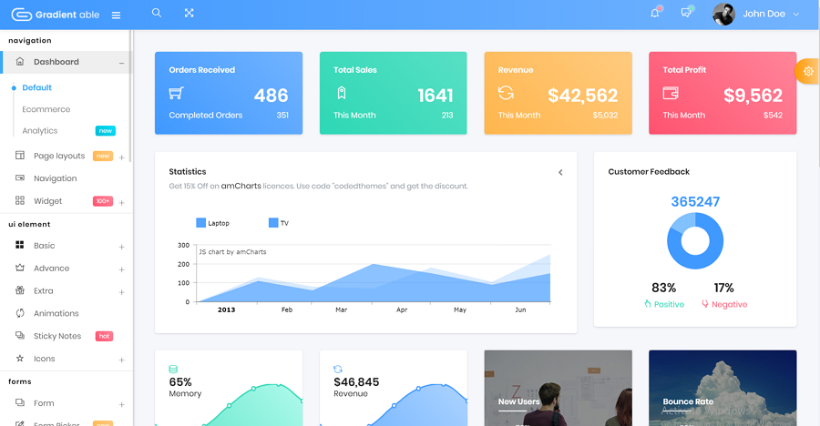 gradient able admin dashboard