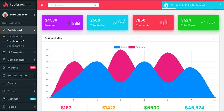 Fobia - Bootstrap 4 Web ui kit