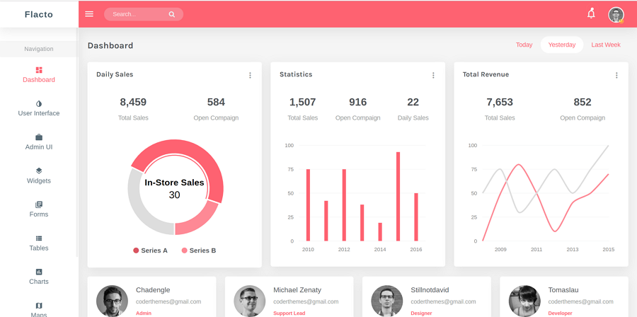 Flacto-flat-admin-dashboard