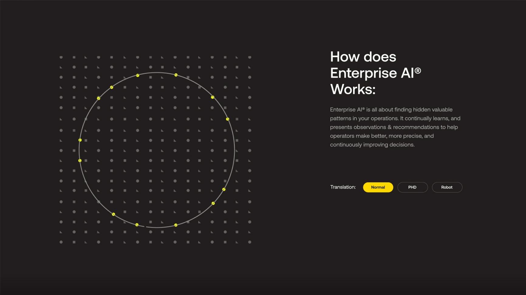 Website design inspiration – Noodle