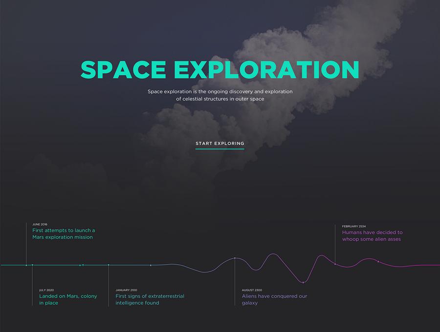 Space Exploration Web模板