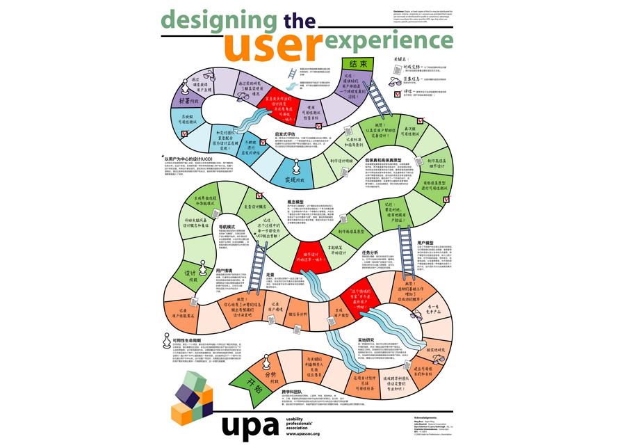 产品研发流程图