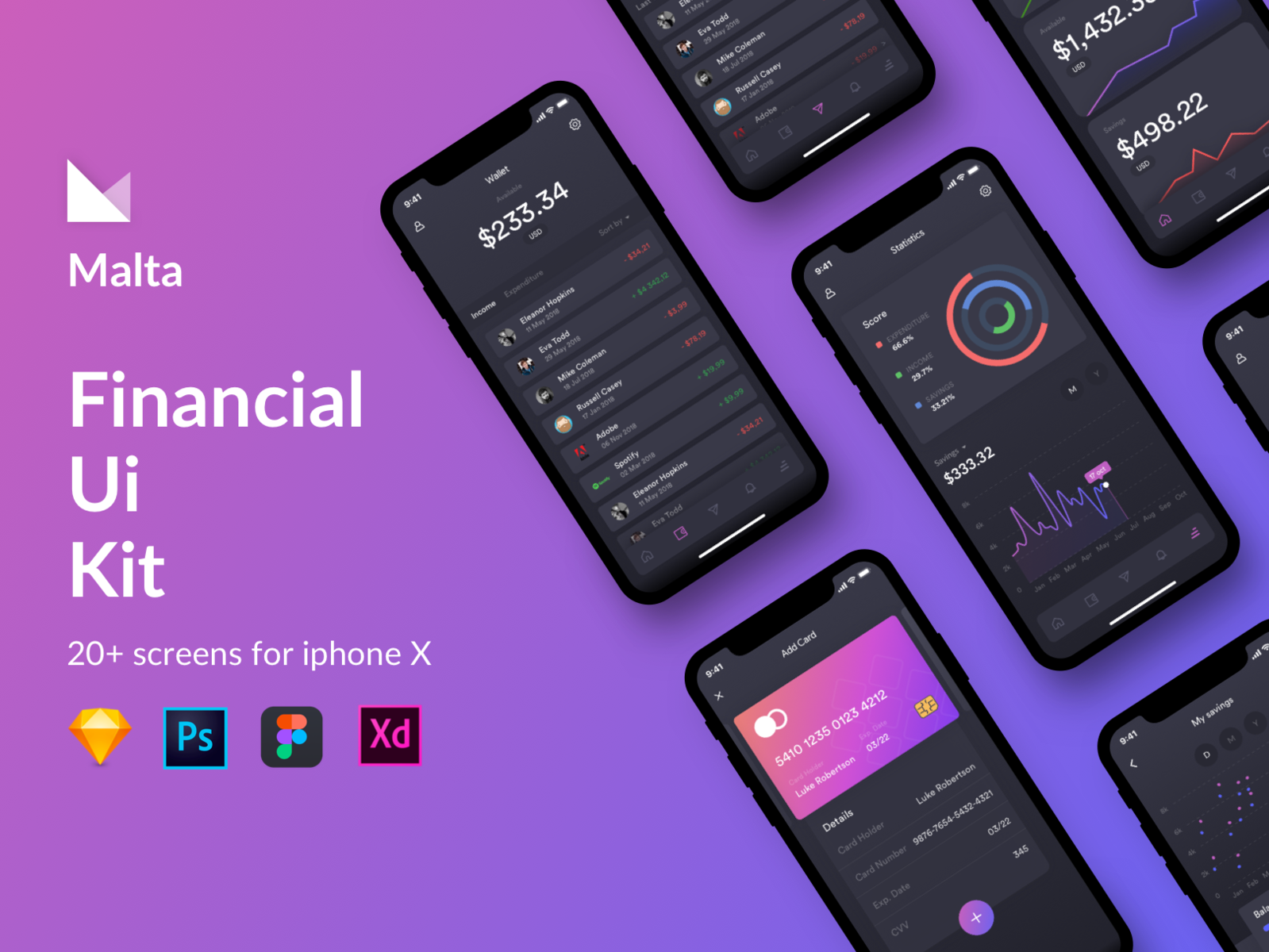 Malta Financial IOS app UI Kit